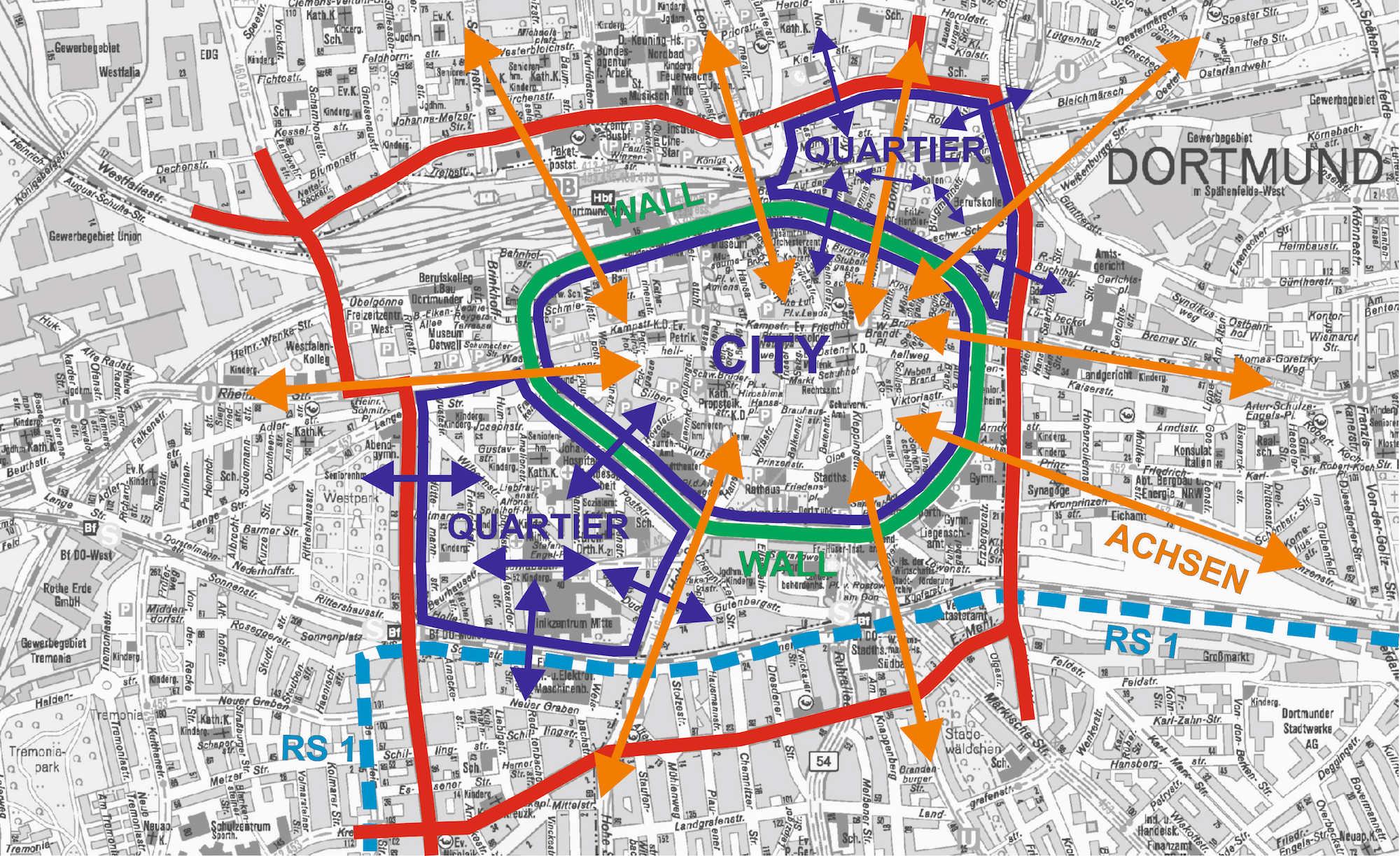 Darstellung der vier Leitthemen CITY, WALL(RING), ACHSEN und QUARTIER. Quelle: Stadtplanungs- und Bauordnungsamt, Mobilitätsplanung - Rundblick Dortmund