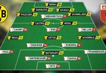 Mögliche Aufstellung für heute Abend / Quelle: https://www.bvb.de/Spiele/Spielberichte/2017/Bundesliga/24-Borussia-Dortmund-FC-Augsburg/Vorbericht/So-koennten-sie-spielen