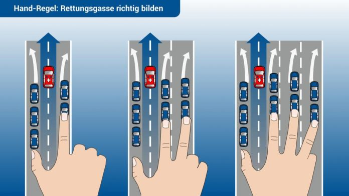 Hand-Regel: Rettungsgasse richtig bilden Bild © hessenschau.de, allianz-autowelt.de